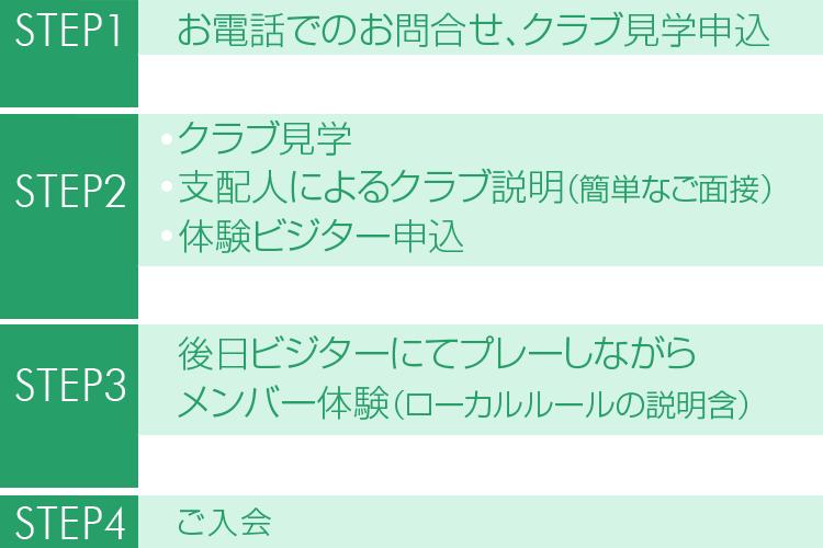 高松ローンテニスクラブへのメンバー入会